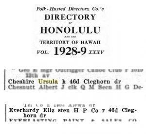 1928 Honolulu directory listing